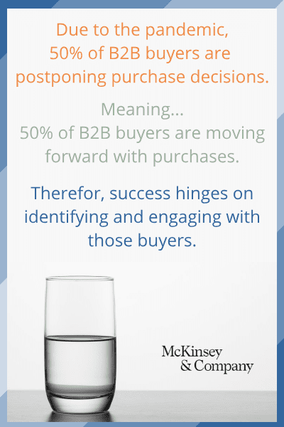 The pandemic has changed buying behaviors for B2B purchases.