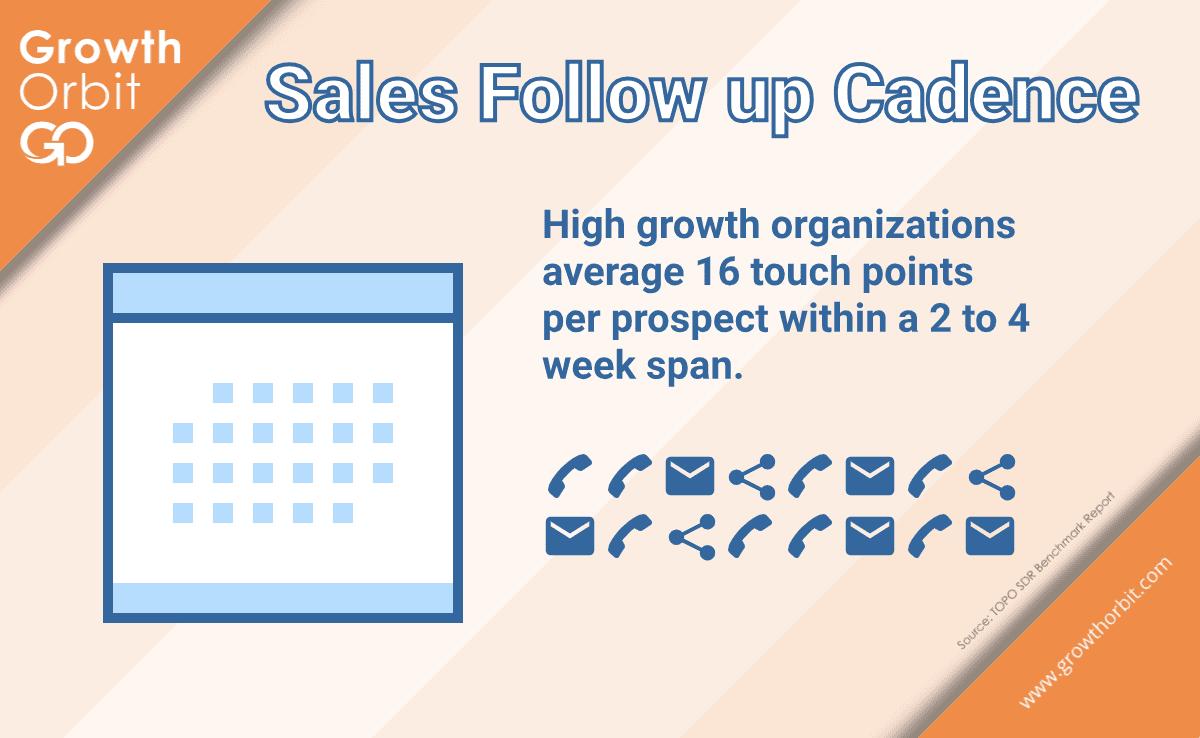 sales development success depends on follow up